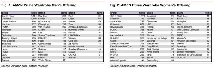 """亚马逊推出""""先试后买""""服务,多青睐运动品牌"""